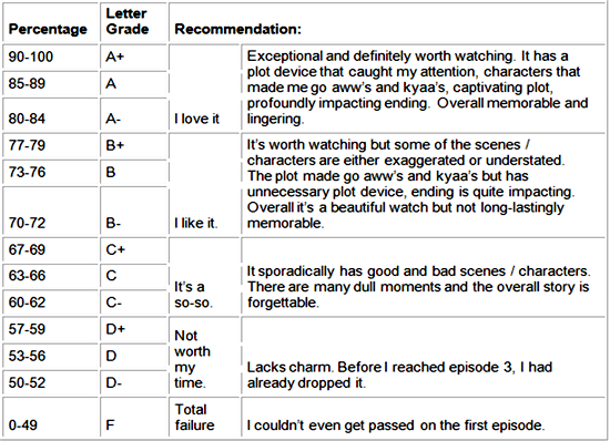 Essay marking service scheme pt3 english